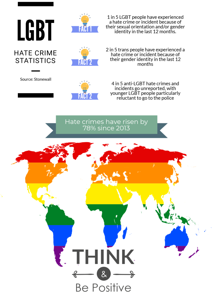 Make Love Not War (infographic)